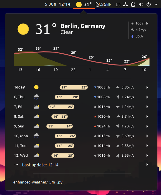 Argos weather plugin