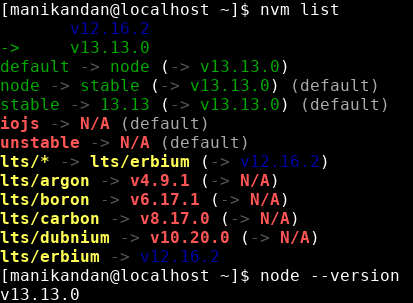 How to install Node.js and npm using NVM on Ubuntu and Fedora