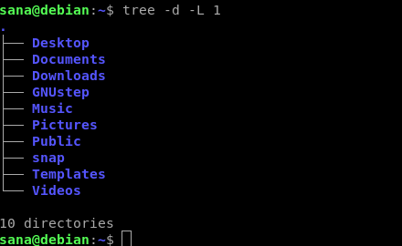 Command levels in the tree