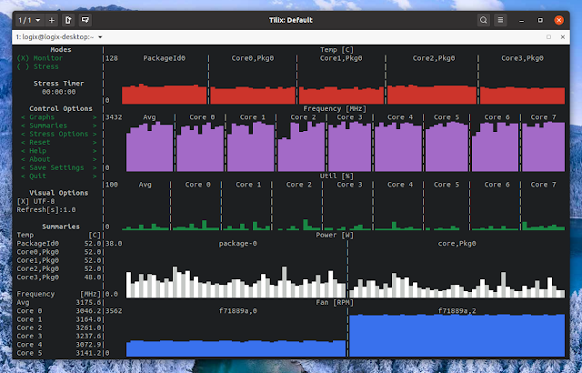 S-tui CPU monitoring tool for Linux terminal