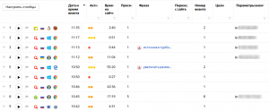Add the visitor's IP address to the Yandex Metrics 2 report