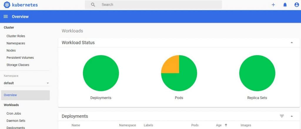 Use Active Directory to authenticate Kubernetes dashboard users
