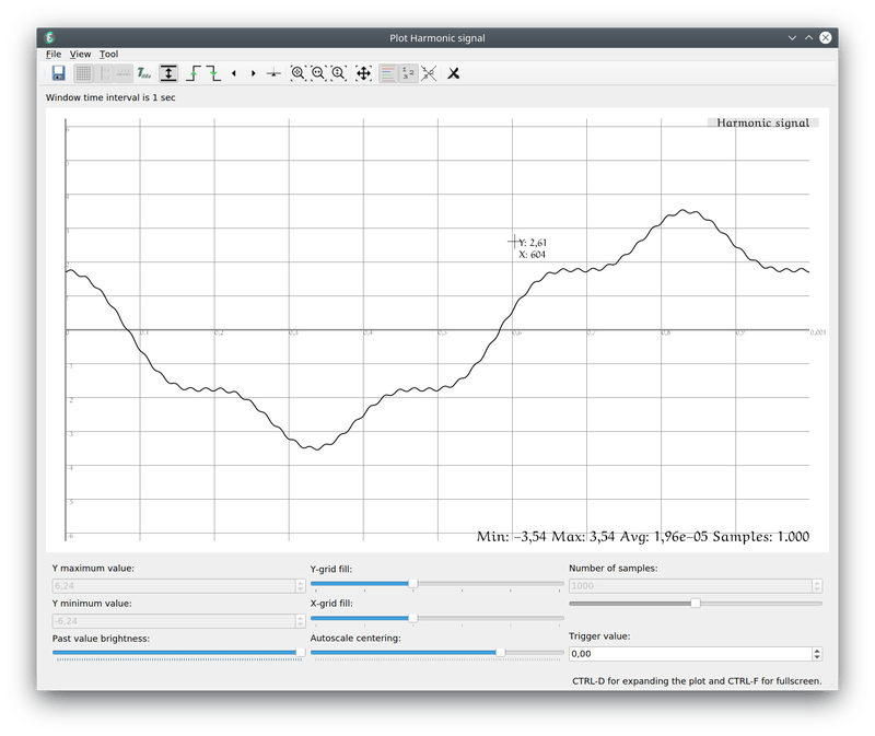 ESPlot software for drawing real-time signal diagrams