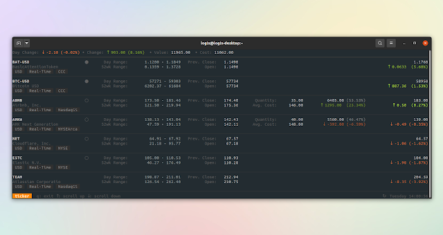 Real-time stock market cryptocurrency terminal